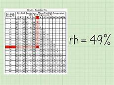 Indoor Humidity Chart Celsius How To Calculate Humidity 15 Steps With Pictures Wikihow