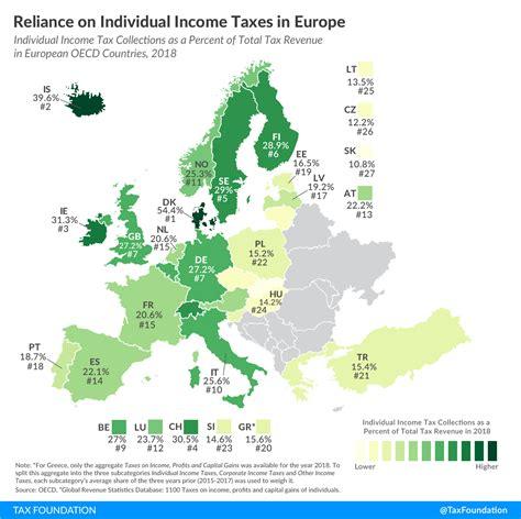 Eu Income Tax
