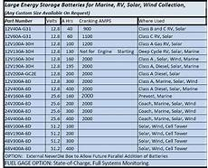 Rv Battery Size Chart Lithium Ion Batteries In Canada Superior Lithium Ion