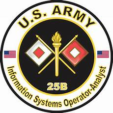 25b Mos Us Army Mos 25b Information Systems Operator Analyst