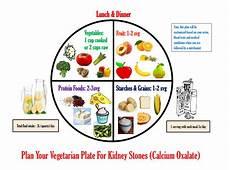 Kidney Patient Diet Chart In Urdu Kidney Stone Diet Chart Pdf