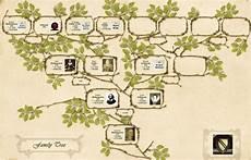 Framily Tree Family Tree