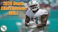 Miami Dolphins Receiver Depth Chart Miami Dolphins 2020 Depth Chart Review Ep 3 Wrs Youtube