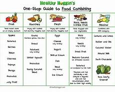 Best Diet Chart For Women In Weight Loss Diet Chart For Women It Is Advised To Them