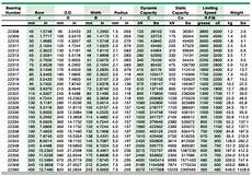 Flange Bearing Size Chart Tapered Roller Bearings Size Chart Amulette