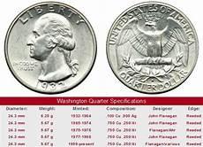 1932 D Quarter Value Chart Value Trend Study Of George Washington Quarters 1932 64