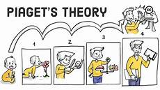 Piaget S Theory Of Cognitive Development Youtube