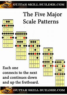 Acoustic Guitar Scale Chart Guitar Scales Printable Charts Of The Most Commonly Used