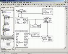 Rational Database Design Relational Database Design Program Free Download Programs