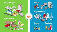 Nyc Recycling Chart What To Recycle In Nyc 2018 Youtube