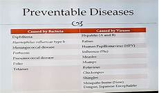 Vaccine Preventable Diseases Chart Newborn Baby Vaccination Chart With Price Philippines