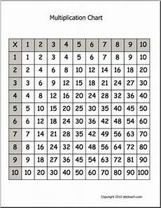 Multiplication Chart Up To 10 Math Multiplication Chart Multiplication Chart Grid