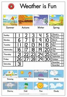 5 Day Weather Chart Chart Weather Chart Createl Tpd