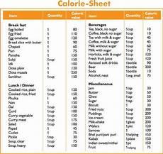 Free Download Calorie Chart Jayavel Chakravarthy Srinivasan S Blog Indian Food