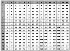 Multiply Chart Multiplication Chart Google Search Multiplication
