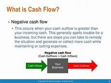 What Is Cash Flow In Business Managing Cash Flow By Operational Excellence Consulting