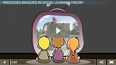Cognitive Learning Definition Social Learning Theory Definition Amp Examples Video