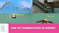 The Law Of Conservation Of Energy Law Of Conservation Of Energy Youtube
