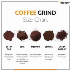 Coffee Grind Size Chart Coffee Grind Size Chart Different Coarse For Each Brew