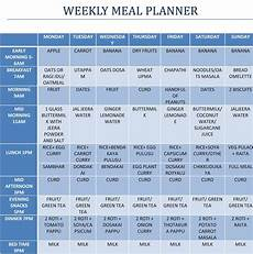 Diet Chart For Girl To Lose Weight Pin On Easy Vegetarian Recipes