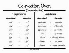 Turkey Convection Roasting Chart 40 Best Convection Oven Recipes Images Convection Oven