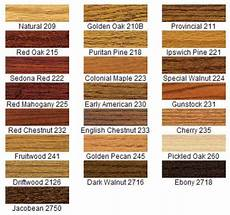 Home Depot Wood Stain Color Chart Repair Wood Corners On Entryway Stair Steps The Home