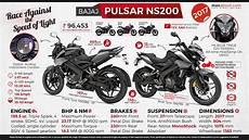 Light Cylinder Pulsar Bajaj Pulsar Ns200 Race Against The Speed Of Light