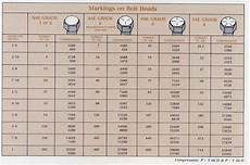 Brass Grade Chart Metric Bolt Torque Charts Google Search Bolt Metal
