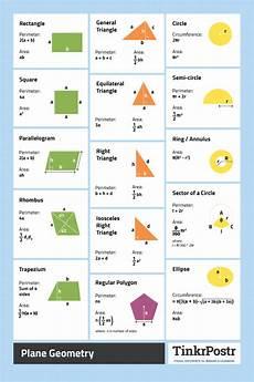 Geometric Formula Plane Geometry Formulas Reference Poster Tinkrlearnr