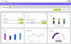Kpi Dashboard 22 Best Kpi Dashboard Software Amp Tools Reviewed