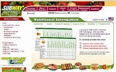 Subway Ingredients Chart Subway Calories Guide Eat Fresh But Are You Eating Well