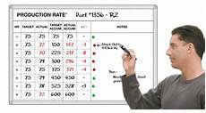 Production Goal Chart Productivity Rate Chart Labor Productivity Chart Magnatag