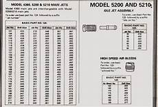Carb Main Jet Size Chart Phscollectorcarworld Tech Series Holley Main Jet Size