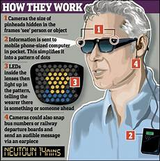 Jobs Blind People Can Do Will There Be Better Technology For The Blind In The