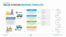 Time Mapping Template Value Stream Mapping Template Powerslides