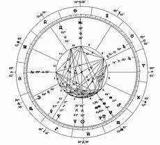 Birth Chart Free Best 5 Web Sites With Free Birth Charts