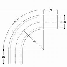Pipe Radius Chart Tube Bend Radius Calculator