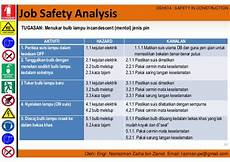 Job Safety Analysis Examples Job Safety Analysis Examples Template Business