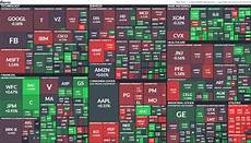 S P Futures Live Chart Market Cap Guidelines Updated For S Amp P Dow Jones Indices