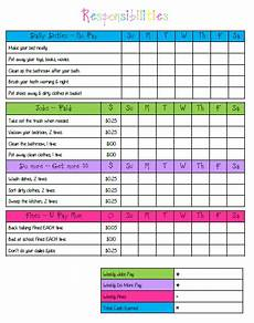My Responsibility Chart Child Responsibility Chart Free Printable The Single