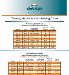 Tylenol Motrin Chart Esse Health Pediatrics