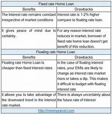 Compare Interest Rates Home Loan Best Home Loan Interest Rate Comparison 2016