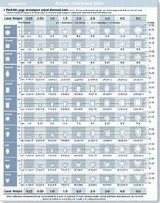 Actual Gemstone Size Chart Diamonds Gemstone Mm Measurement Chart Diamond Mm To