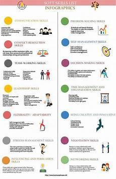List Of Technical Skills Examples Soft Skills List Infographic List Of Skills Resume
