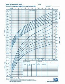 Baby Boy Growth Chart After Birth Baby Growth Chart Week By Week After Birth Pdf Format