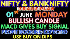 Nifty Option Premium Chart Bank Nifty Amp Nifty Tomorrow 01st June 2020 Daily Chart