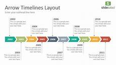 Sample Timelines In Powerpoint Timelines Diagrams Powerpoint Presentation Template