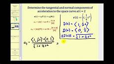 Components Of A Theory Determining The Tangential And Normal Components Of