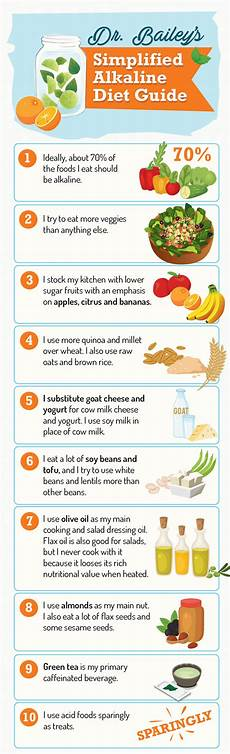 a dr s recommendations for the alkaline mediterranean diet