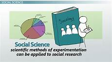 Research Design In Sociology Sociological Research Approaches Amp Designs Video